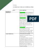 Análisis de las Situaciones Escolares- yeraldine ascanio