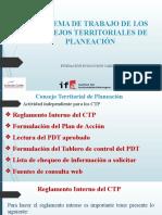 CTP - Tema 4 - ESQUEMA DE TRABAJO DE LOS CONSEJOS TERRITORIALES DE PLANEACIÓN