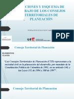 CTP - Tema 5 -  Esquema de Trabajo y Funciones de Los Consejos Territoriales de Planeacion (CTP) Parte 2TP Parte 2