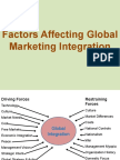 Factors Affecting Global Marketing Integration
