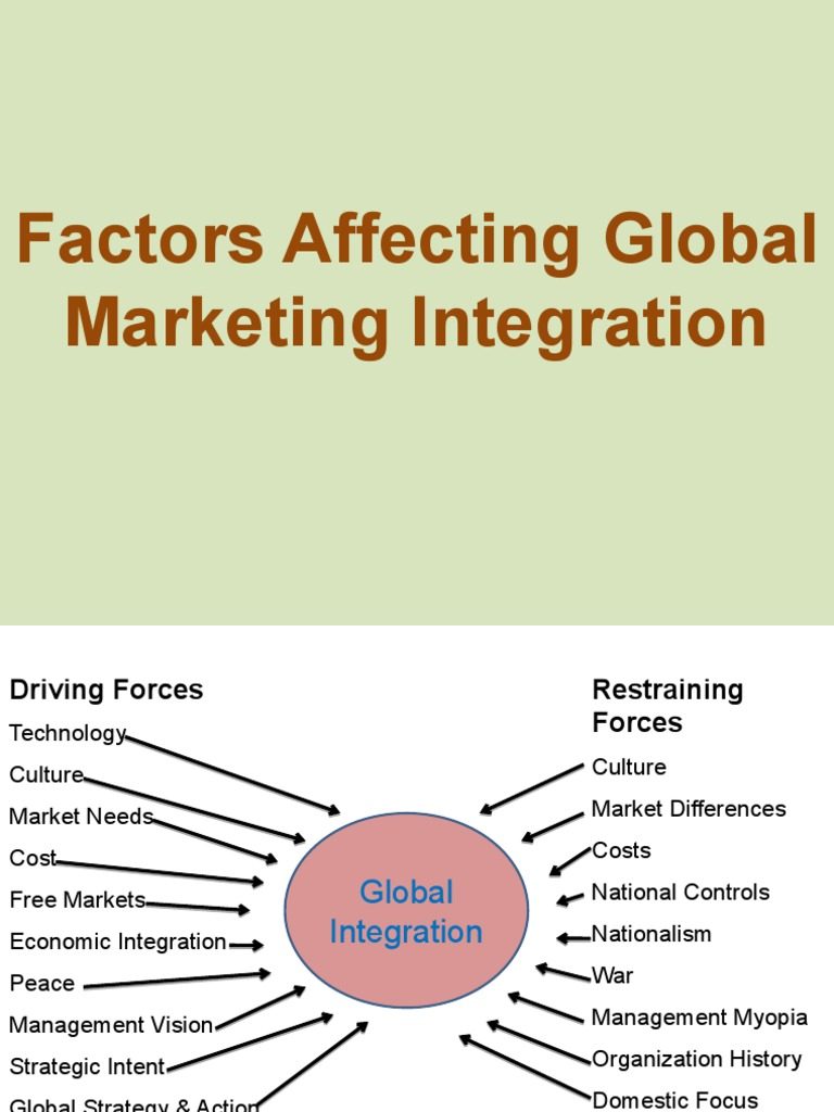 "factors affecting marketing management Marketing management management case there are a number of factors both internal and external which affect one reply to ""factors affecting."