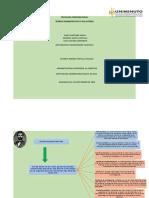 Mapa conceptual teorias administrativas y sus autores