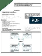 SVT-SPC-ACT_2-RESSOURCES_protocole_ExAO_respiration