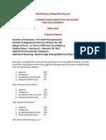Muhlenberg/TMC Annual Pa Quality of Life Survey (Political Segment), April 2011