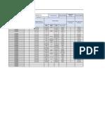 Formato 1 - Información Del Personal-rockwall