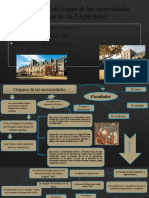 Mapa mental del origen de las universidades (2)