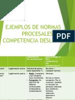 Ejemplos Normas Procesales Competencia Desleal
