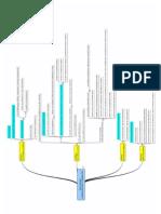 Mathematische Probleme lösen - Die Polya-Map als Poster