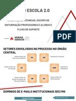 CONEXÃO ESCOLA 2.0