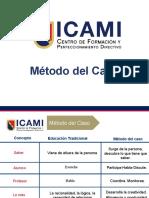 Mtodo Del Caso Presentacin Para Participantes Template 2019