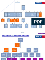 Org structure-31st May-2010
