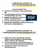 Marketing Promotion Mix