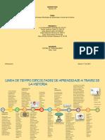 LINEA DE TIEMPO ESTRELLA