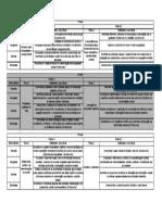Conteúdo PRI - para 11-01