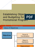 Ad Objectives and budgeting