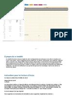 Diagramme de Gantt Agile1