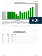 Fannin County Residential Real Estate Market Report - March 2011