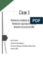 4 Clase 3 Niveles Analisis Organizacion Modelo Funcional DIAPOSITIVAS PDF