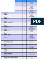 senarai IPTS pahang