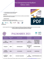 Palmarès 2021