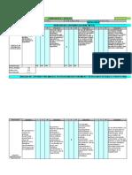 Analisis Diagnostico Organizacional - MMGO (1)1