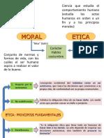 CLASE DE ETICA Y MORAL