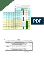 S7_Formato_Matriz_IPER_Tarea 7