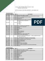 LayoutRAIS2020 (1)