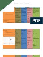ecuaciones-lineales-cuadro-comparativo