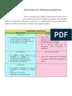 Pregunta 03 Biok y Lectura de La Muestra Práct - Informe (2)