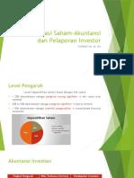 InvestasiAkuntansi dan Pelaporan Investor