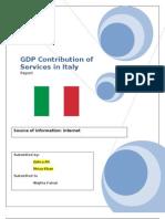 GDP_Contribution