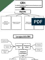 GRH (1).pdf resume