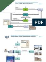 CIP Parte2_AnalisisFallas_Sistemas de Transmision 26ene11