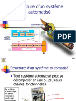 cours_structure_systeme