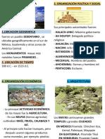 cultura maya cartelera TODO