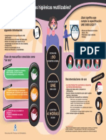 Infografía mascarillas hig reutilizables