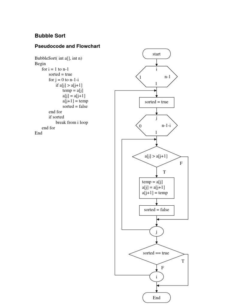 Bubblesort flowchart ccuart Choice Image