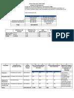 Victor Gonzalez 2018-1083-Implementación del Costo Basado en Actividades ABC.