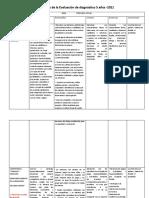 Matriz de la Evaluación de diagnóstico 3,4,5 KARINA