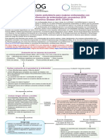 COVID-19-Algorithm-Spanish-4302020
