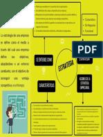 Yellow SEO Strategy Mind Map (1)