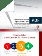 Asignatura Sistemas de Gestion del Talento Humano PARTE 3