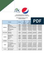 LISTA DE PRECIOS VENTAS 12012021