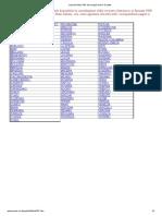 Lista dei files PDF dei singoli archivi di stato