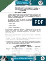 Evidencia_Cuadro_Comparativo_Identificar_la_potencia_activa_reactiva_y_aparente