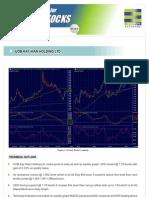 Technical Outlook for STI Stocks (Weekly) - UOB Kay Hian Holding Ltd (07th Mar -11th Mar - 2011)