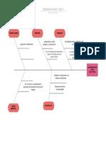 DiagramaDeCausaCaso1 (1)