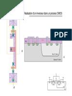 Process CMOS