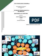 MAPA_Clases de auditoria